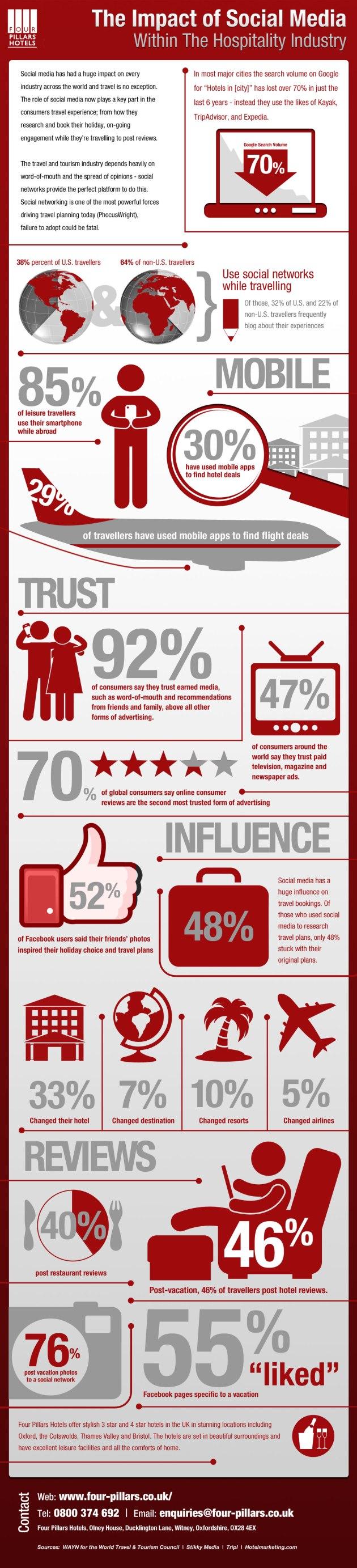 Four-Pillars-Infographic