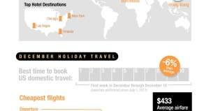 Last minute holiday travel deals