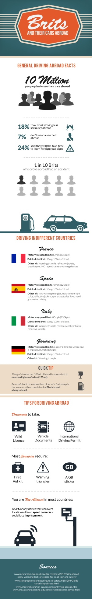 Brits And Their Cars Abroad